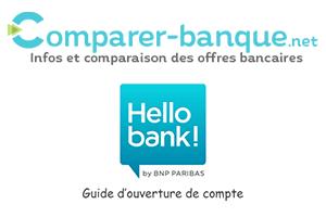 Création compte Hello Bank