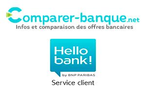 Adresse service client Hello Bank